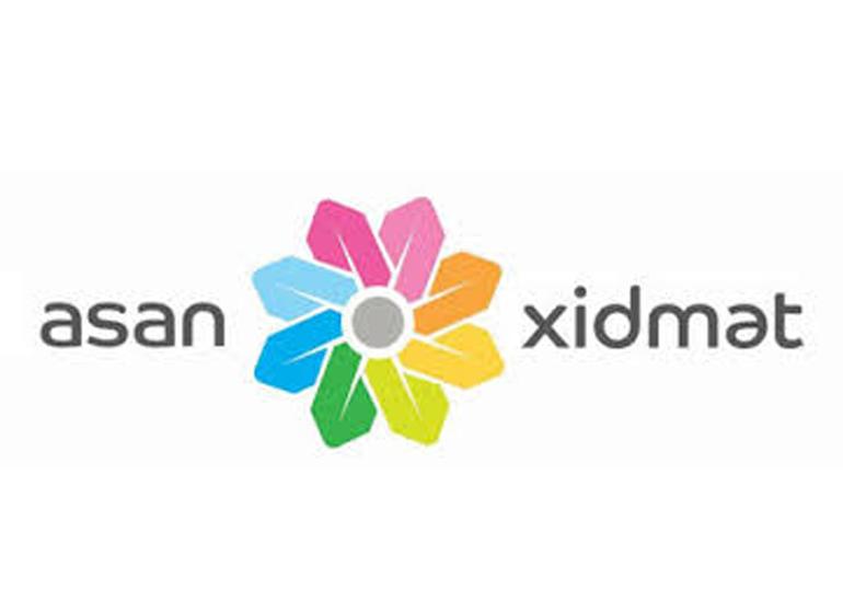 ASAN Beynəlxalq Assosiasiyası yaradılır